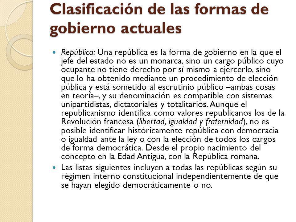Clasificación de las formas de gobierno actuales