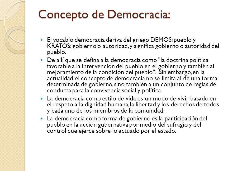 Concepto de Democracia: