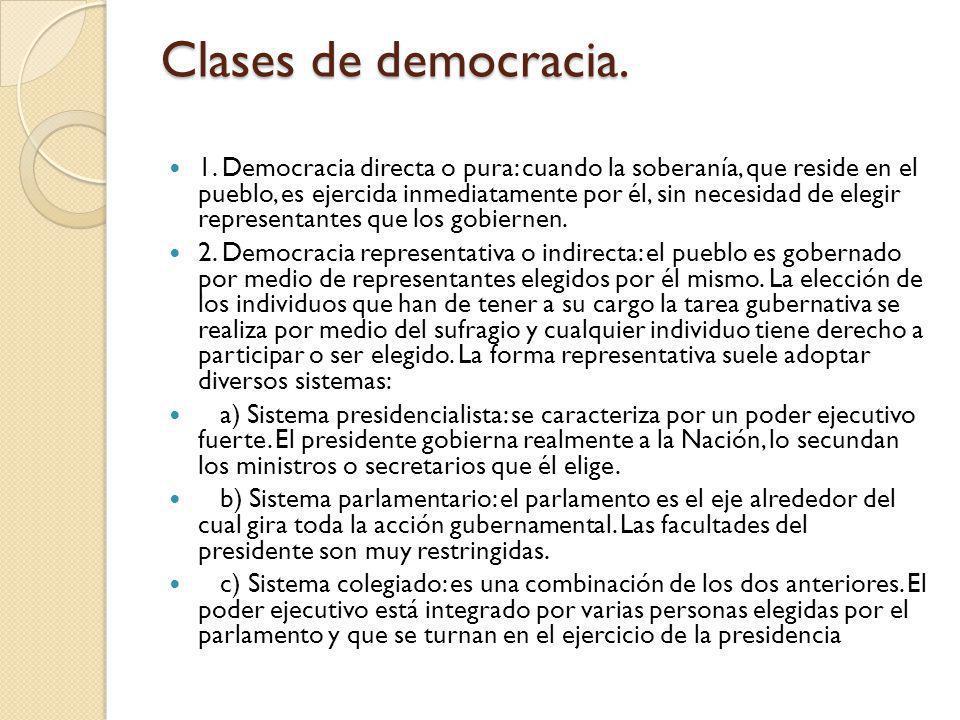 Clases de democracia.