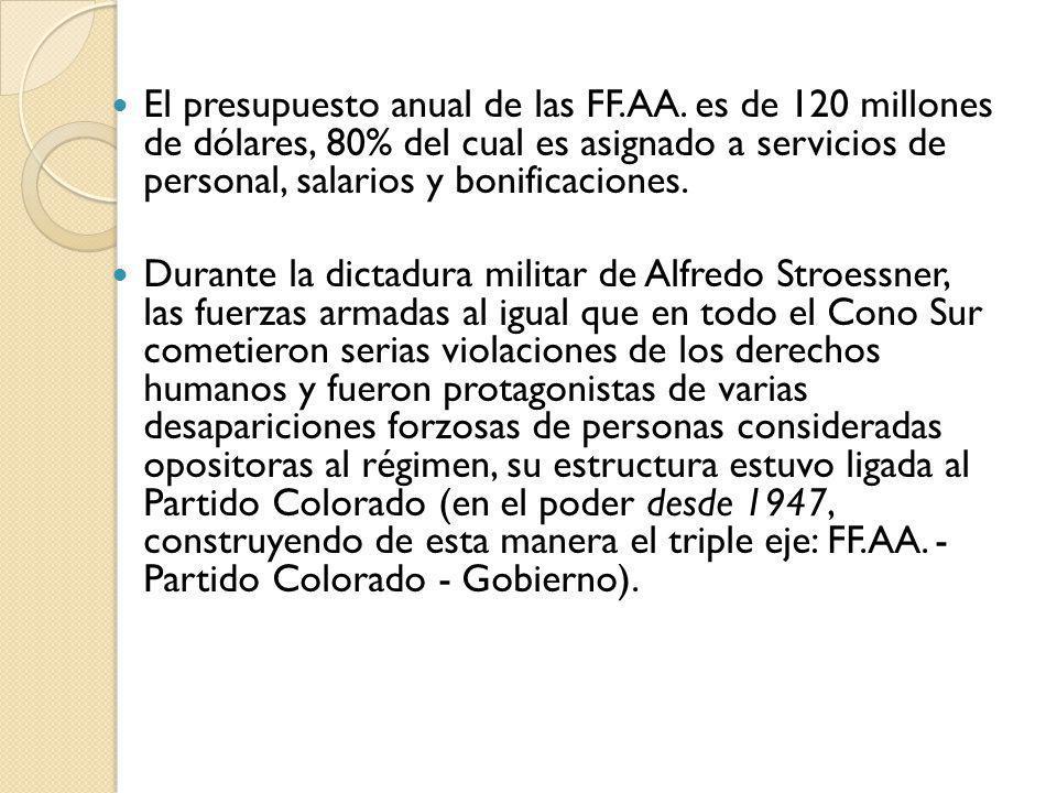 El presupuesto anual de las FF. AA