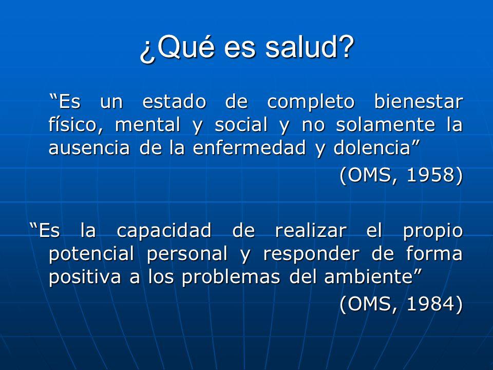¿Qué es salud Es un estado de completo bienestar físico, mental y social y no solamente la ausencia de la enfermedad y dolencia