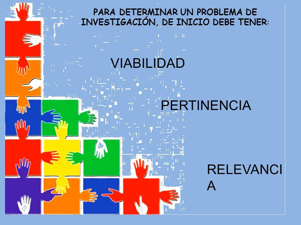 PARA DETERMINAR UN PROBLEMA DE INVESTIGACIÓN, DE INICIO DEBE TENER: