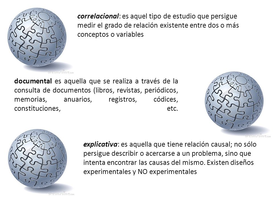 correlacional: es aquel tipo de estudio que persigue medir el grado de relación existente entre dos o más conceptos o variables