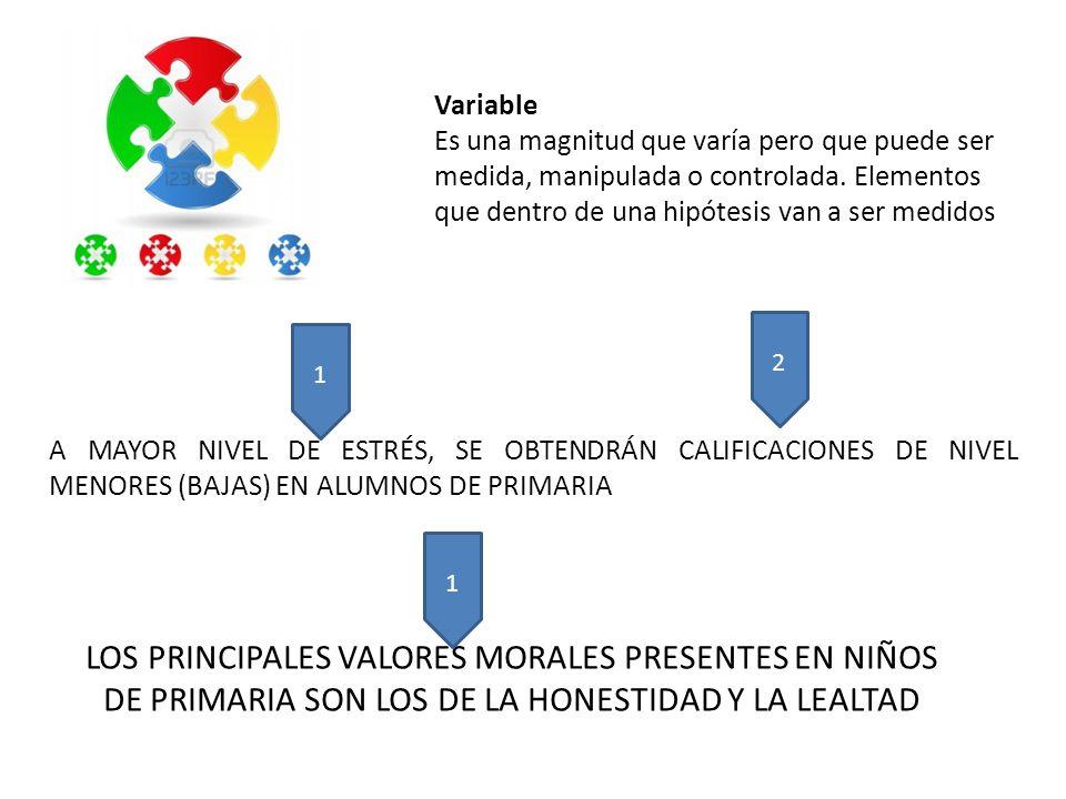 Variable Es una magnitud que varía pero que puede ser medida, manipulada o controlada. Elementos que dentro de una hipótesis van a ser medidos.