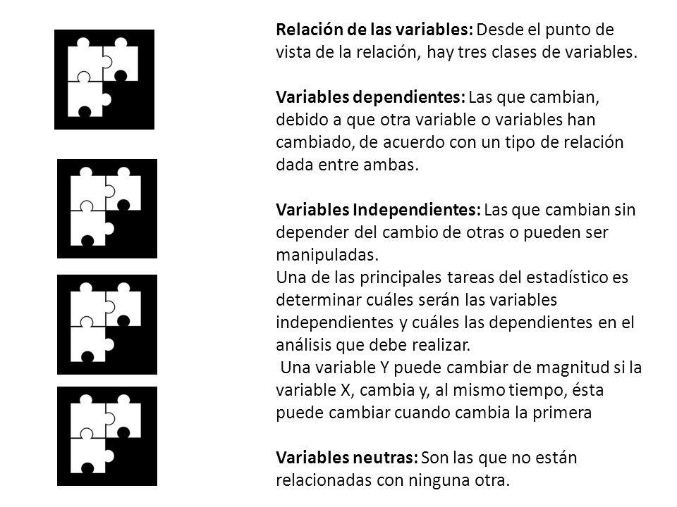 Relación de las variables: Desde el punto de vista de la relación, hay tres clases de variables.