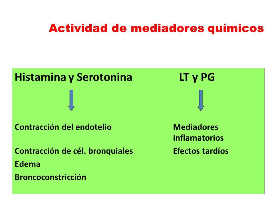Actividad de mediadores químicos