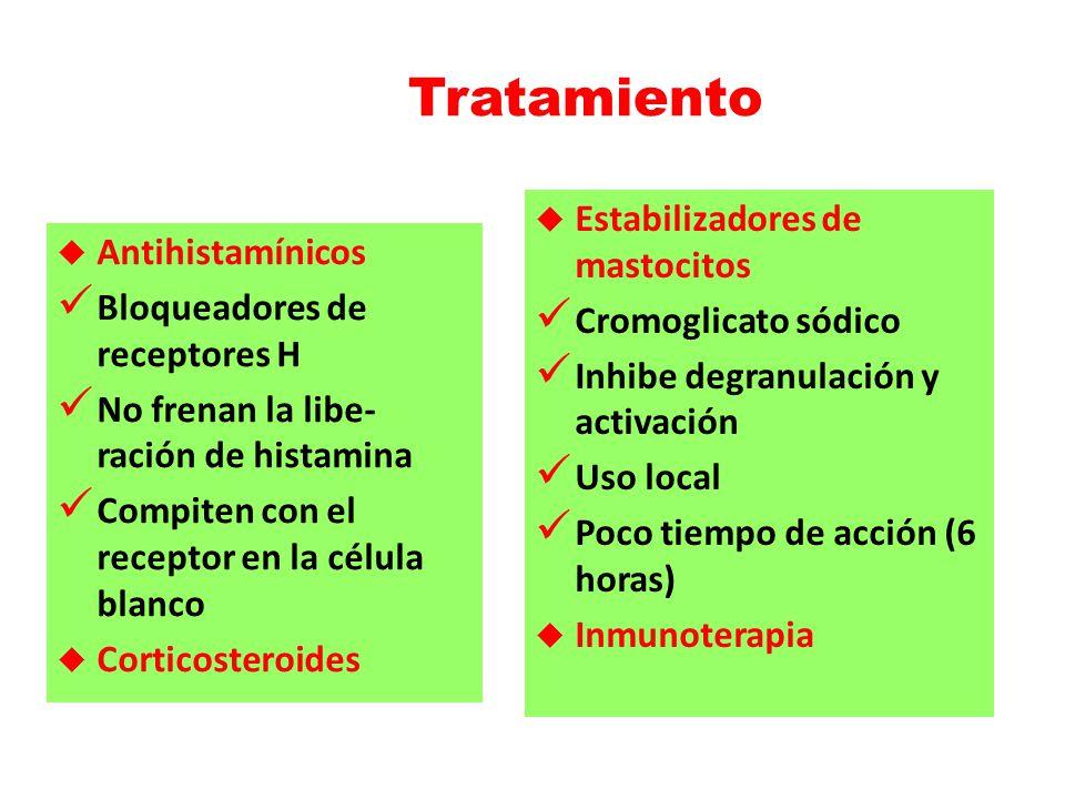 Tratamiento Estabilizadores de mastocitos Antihistamínicos