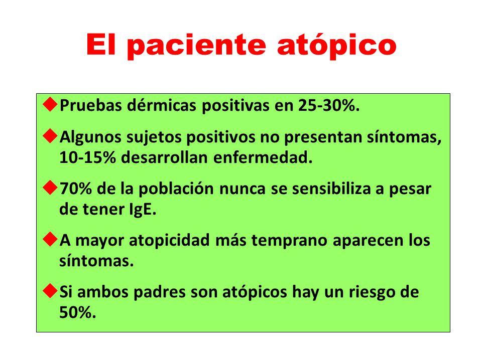 El paciente atópico Pruebas dérmicas positivas en 25-30%.