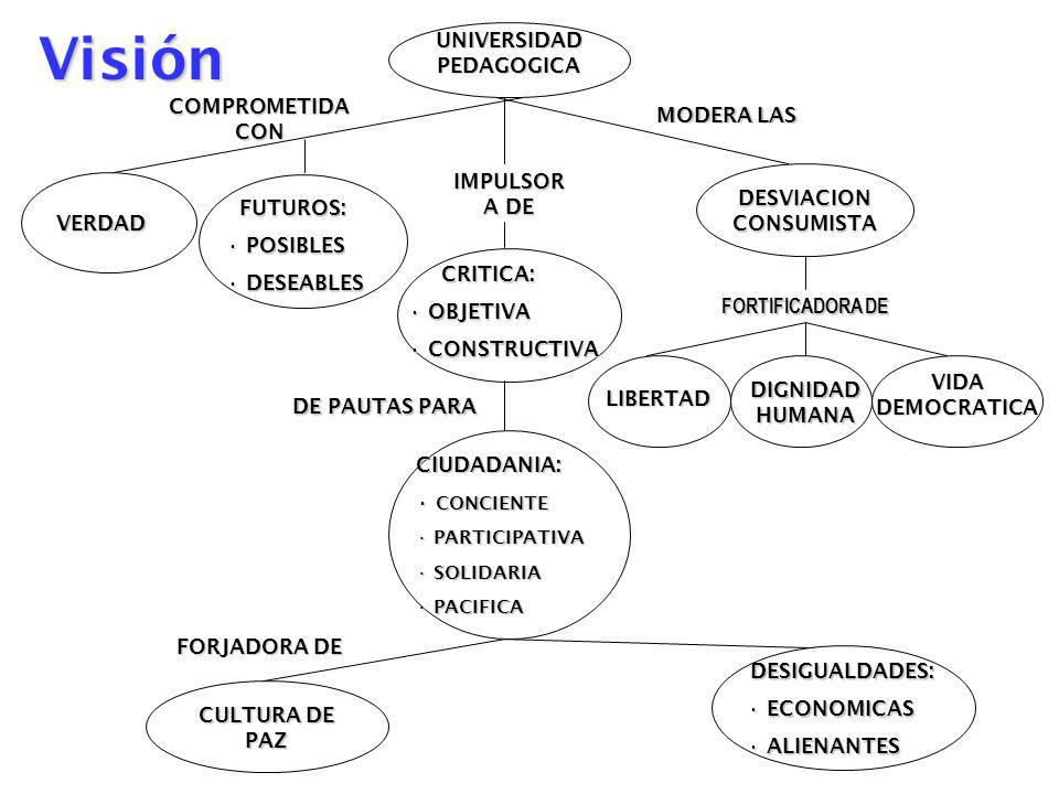 UNIVERSIDAD PEDAGOGICA DESVIACION CONSUMISTA