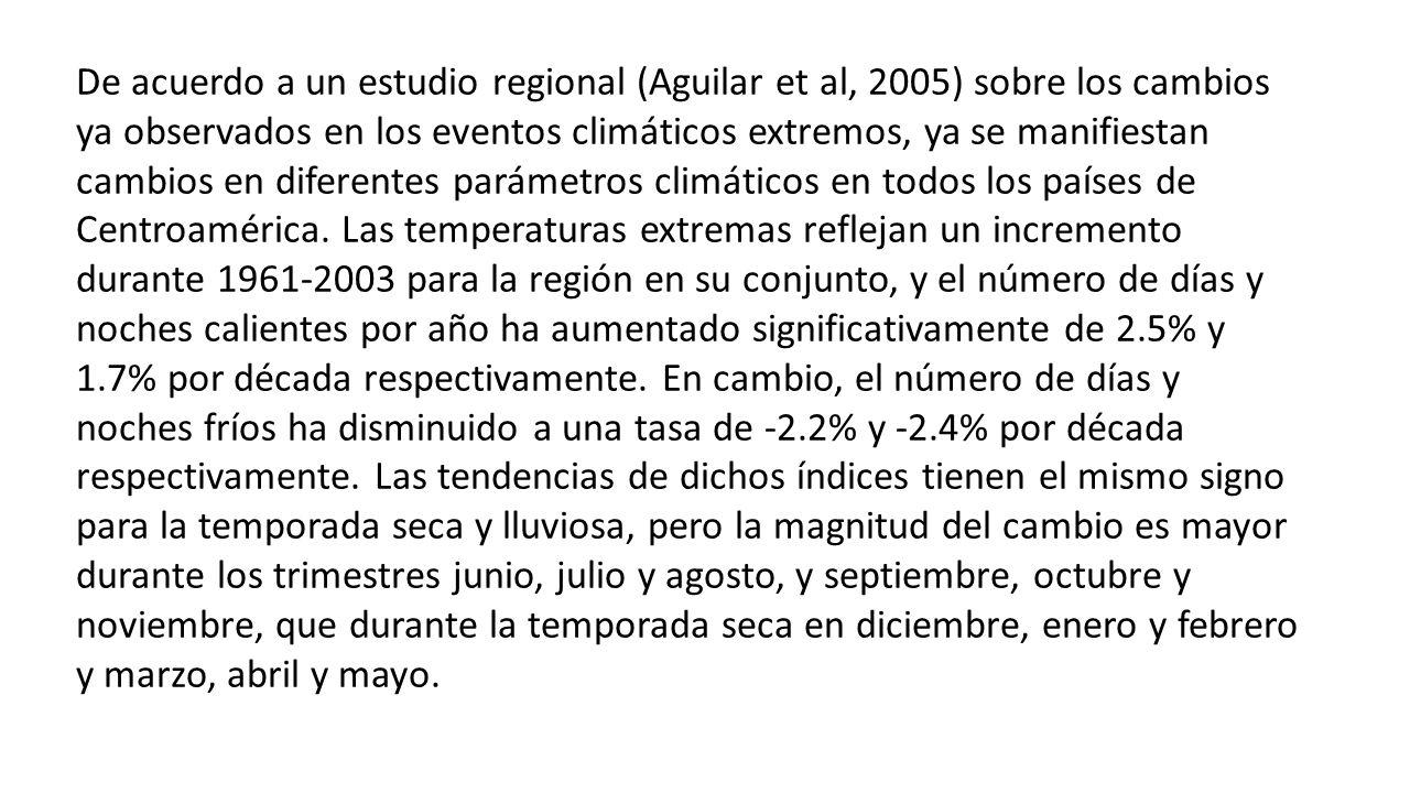 De acuerdo a un estudio regional (Aguilar et al, 2005) sobre los cambios ya observados en los eventos climáticos extremos, ya se manifiestan cambios en diferentes parámetros climáticos en todos los países de Centroamérica. Las temperaturas extremas reflejan un incremento durante 1961-2003 para la región en su conjunto, y el número de días y noches calientes por año ha aumentado significativamente de 2.5% y 1.7% por década respectivamente. En cambio, el número de días y noches fríos ha disminuido a una tasa de -2.2% y -2.4% por década