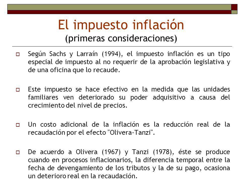 El impuesto inflación (primeras consideraciones)