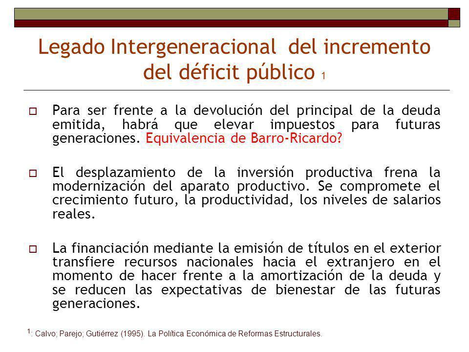 Legado Intergeneracional del incremento del déficit público 1