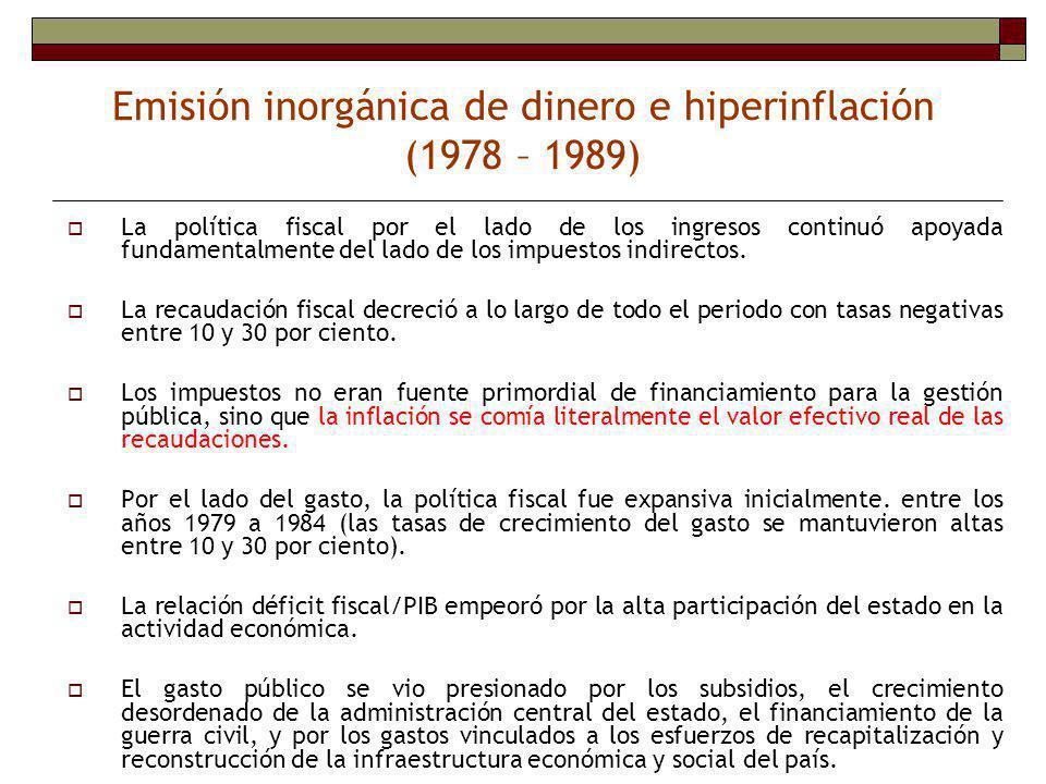 Emisión inorgánica de dinero e hiperinflación (1978 – 1989)