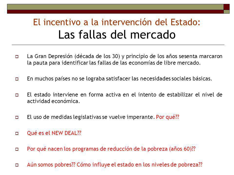 El incentivo a la intervención del Estado: Las fallas del mercado
