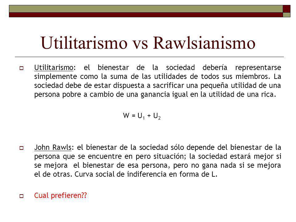 Utilitarismo vs Rawlsianismo