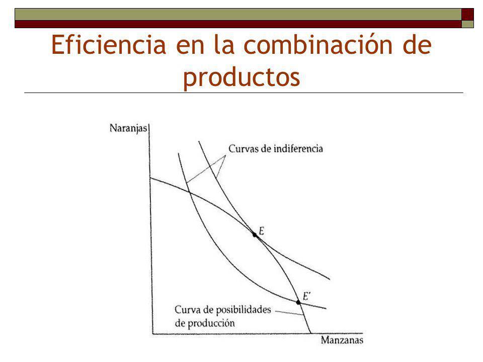 Eficiencia en la combinación de productos