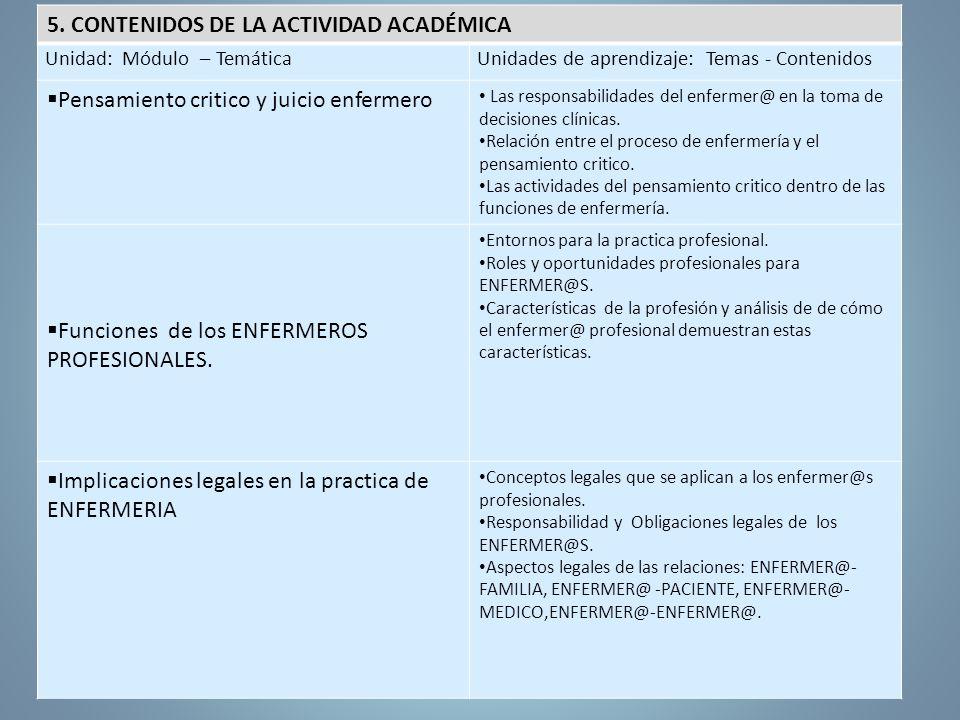 5. CONTENIDOS DE LA ACTIVIDAD ACADÉMICA
