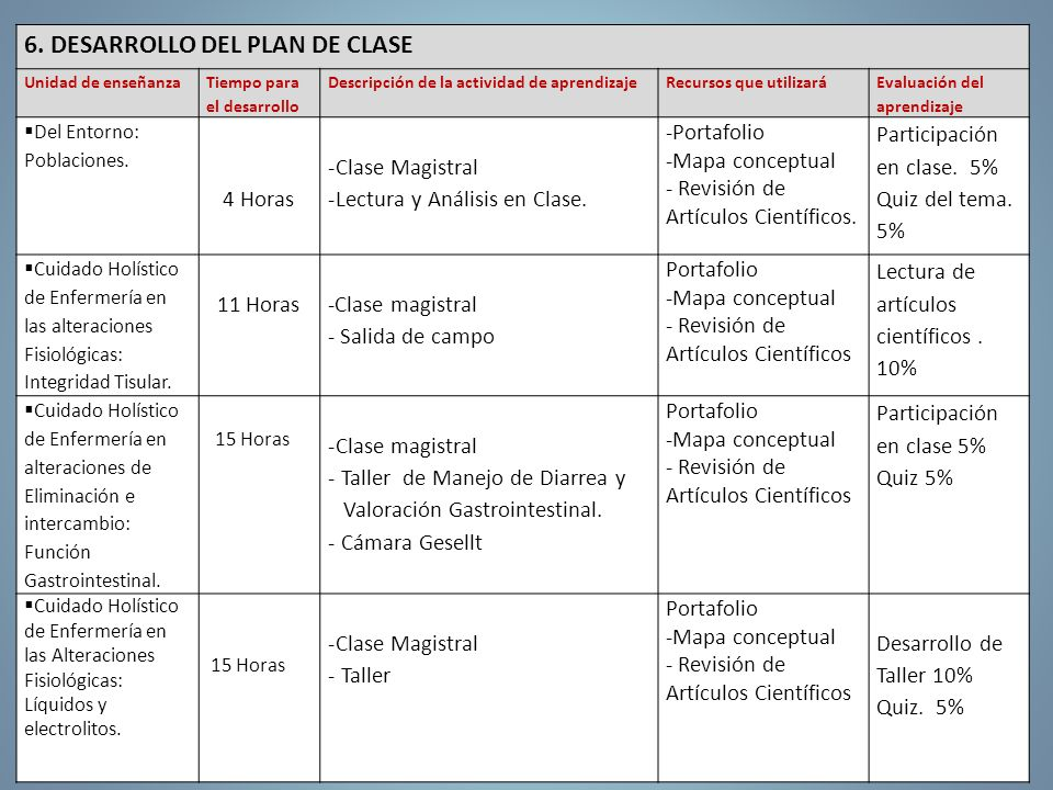 6. DESARROLLO DEL PLAN DE CLASE