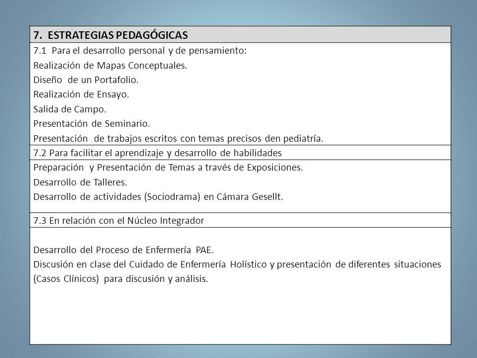 7. ESTRATEGIAS PEDAGÓGICAS