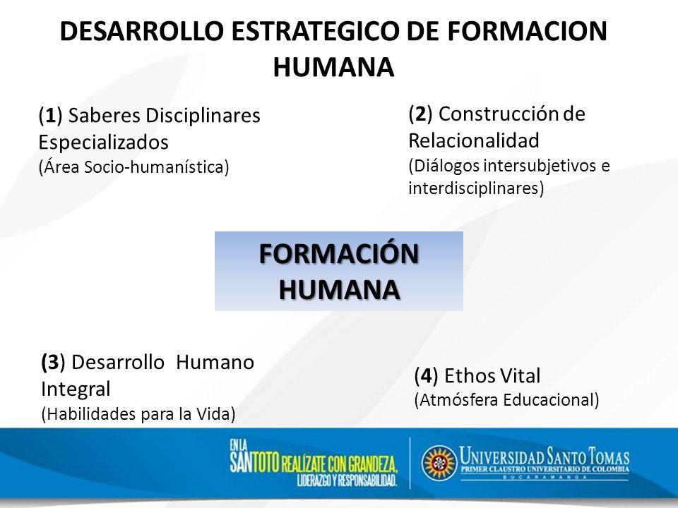 DESARROLLO ESTRATEGICO DE FORMACION HUMANA