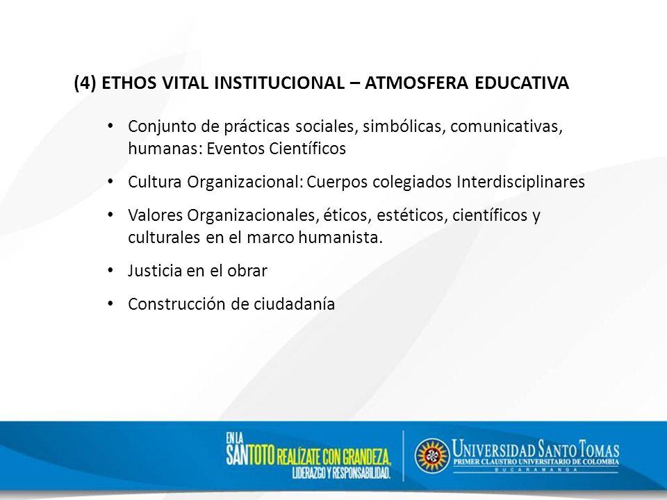 (4) ETHOS VITAL INSTITUCIONAL – ATMOSFERA EDUCATIVA