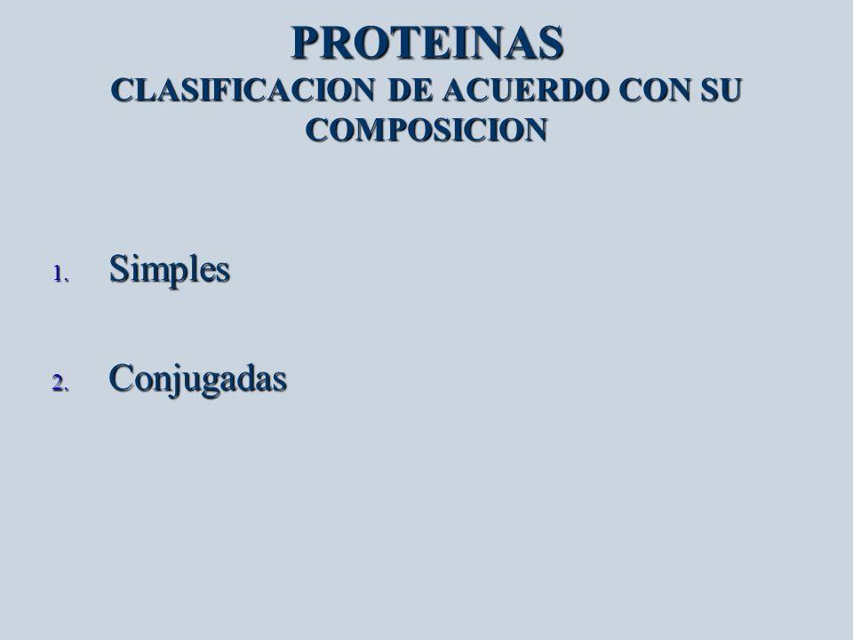 PROTEINAS CLASIFICACION DE ACUERDO CON SU COMPOSICION