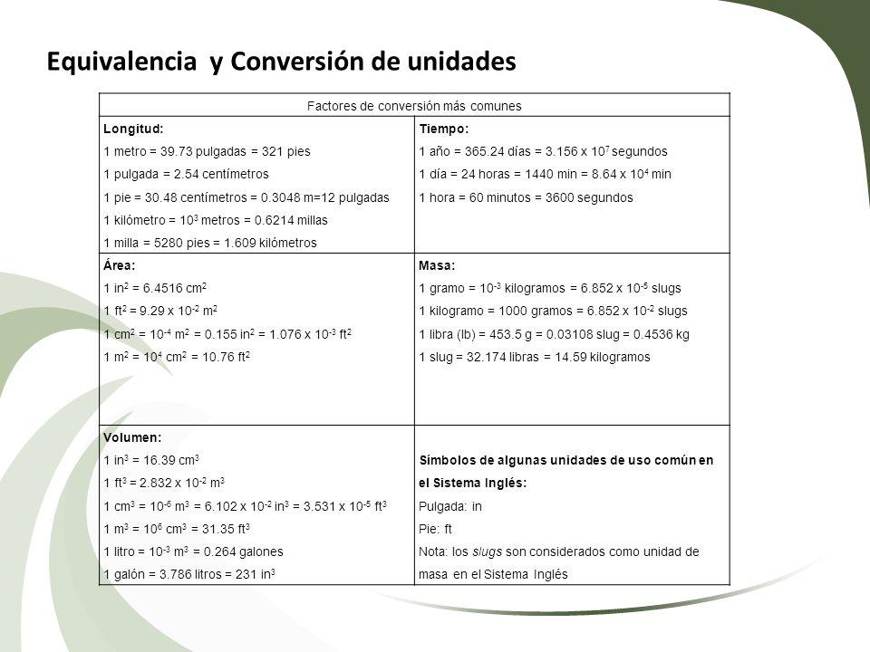 Factores de conversión más comunes