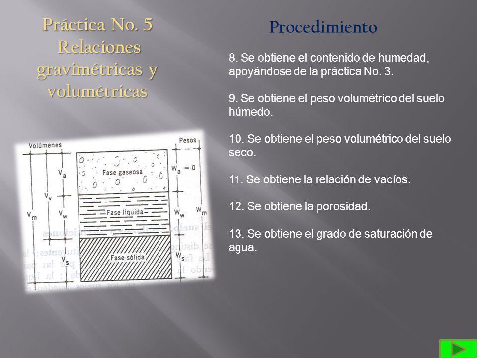 Práctica No. 5 Relaciones gravimétricas y volumétricas
