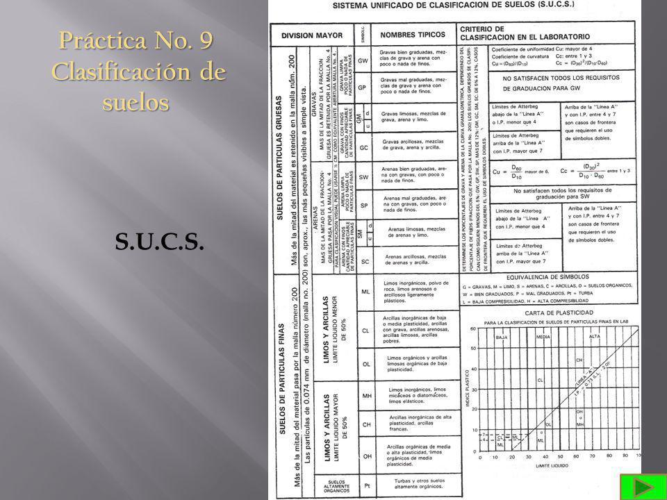Práctica No. 9 Clasificación de suelos