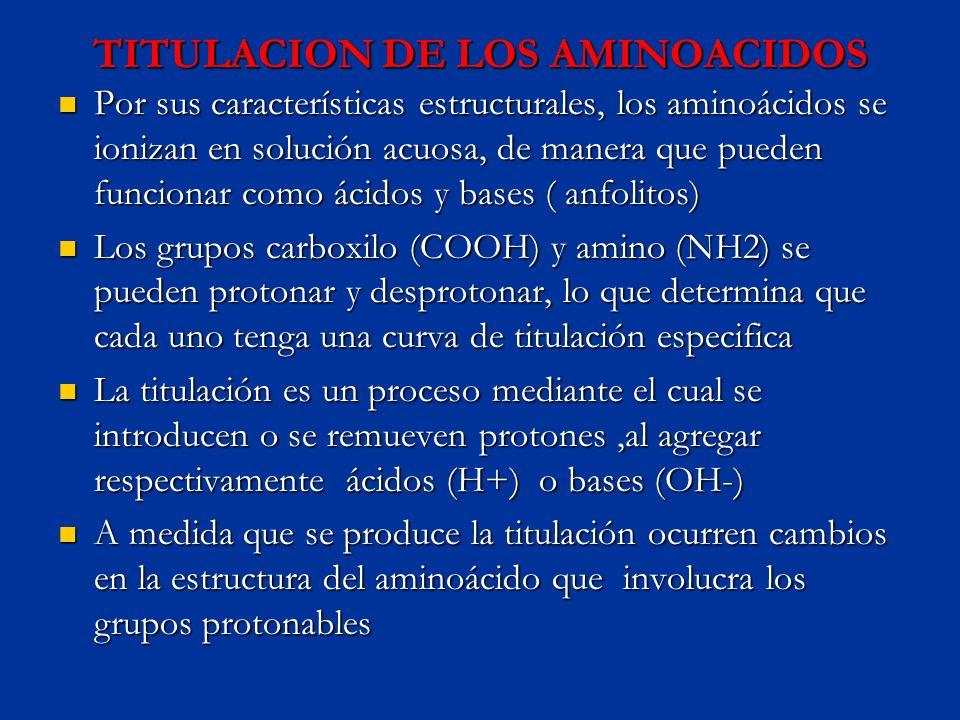 TITULACION DE LOS AMINOACIDOS