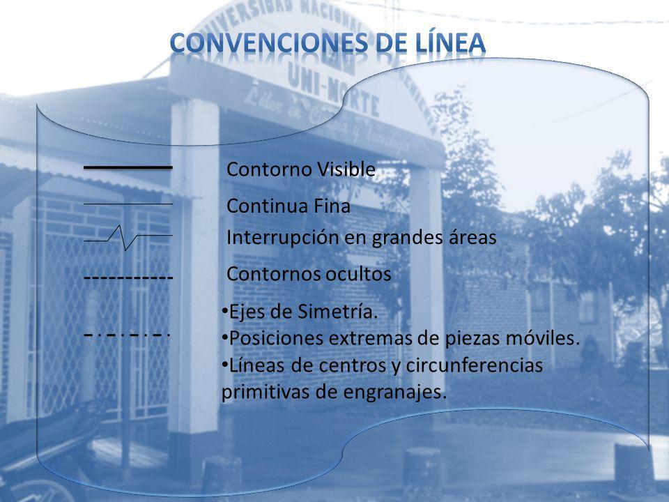 CONVENCIONES DE LÍNEA Contorno Visible Continua Fina