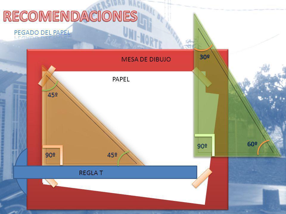 RECOMENDACIONES PEGADO DEL PAPEL MESA DE DIBUJO 30º PAPEL PAPEL 45º