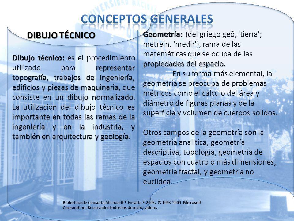 CONCEPTOS GENERALES DIBUJO TÉCNICO