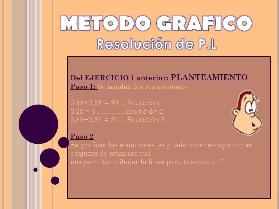 METODO GRAFICO Resolución de P.L