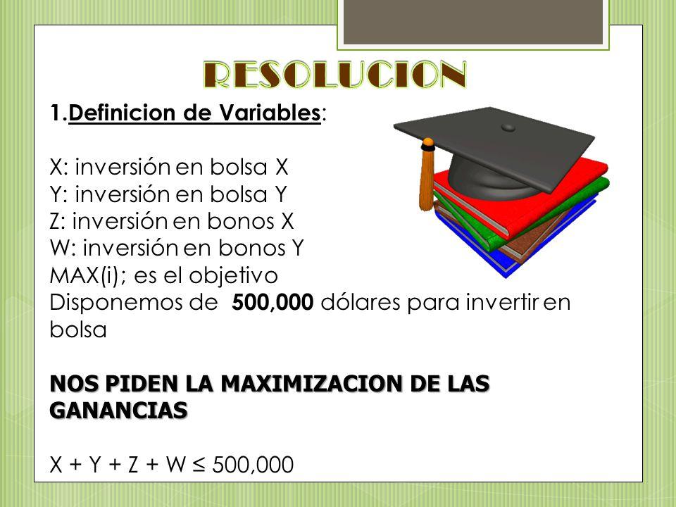 RESOLUCION 1.Definicion de Variables: X: inversión en bolsa X