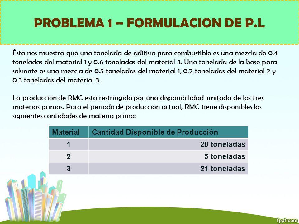 PROBLEMA 1 – FORMULACION DE P.L
