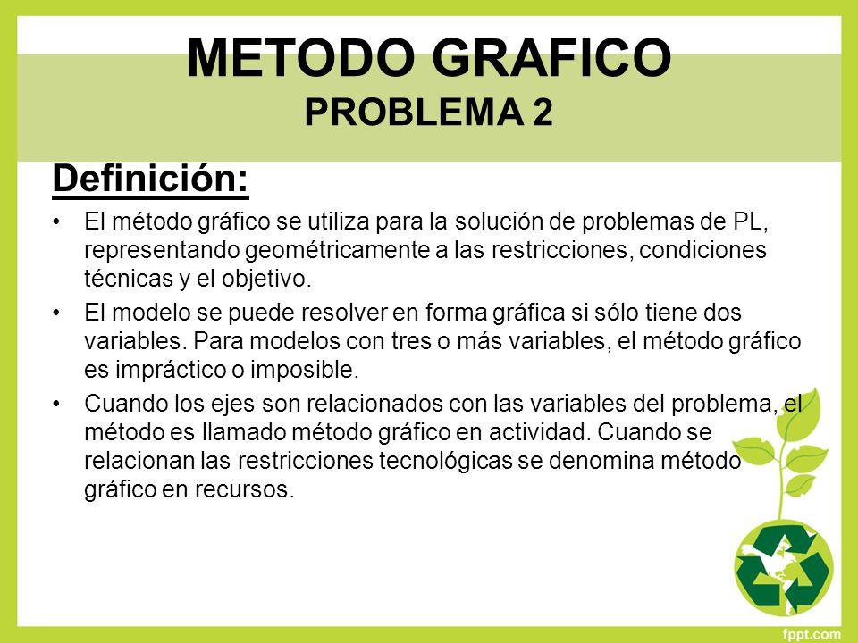 METODO GRAFICO PROBLEMA 2