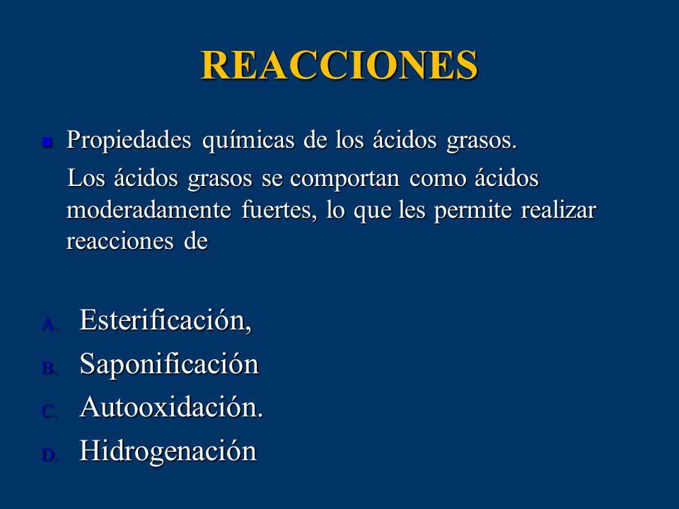 REACCIONES Esterificación, Saponificación Autooxidación. Hidrogenación