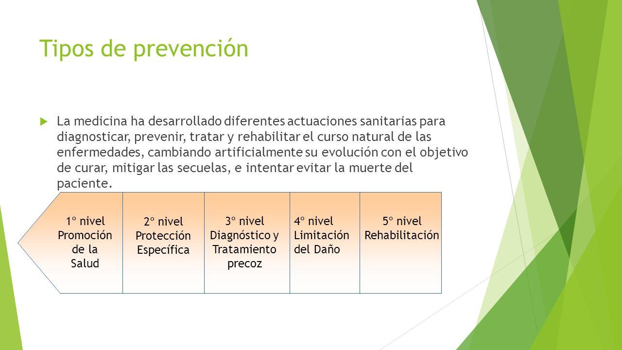 Tipos de prevención