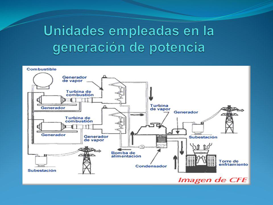 Unidades empleadas en la generación de potencia