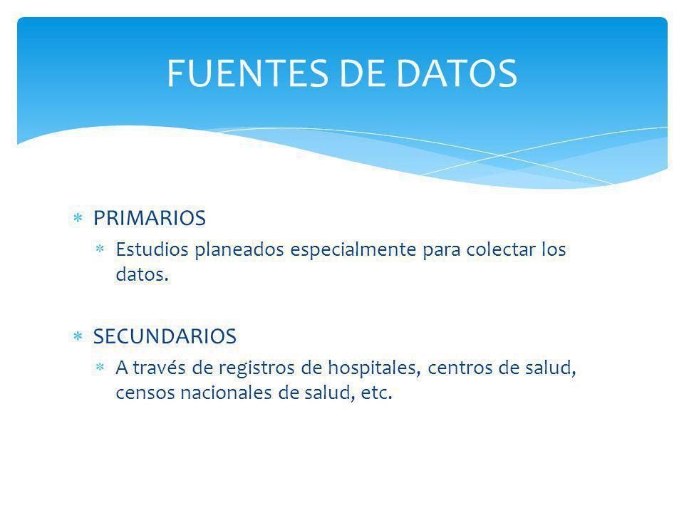 FUENTES DE DATOS PRIMARIOS SECUNDARIOS