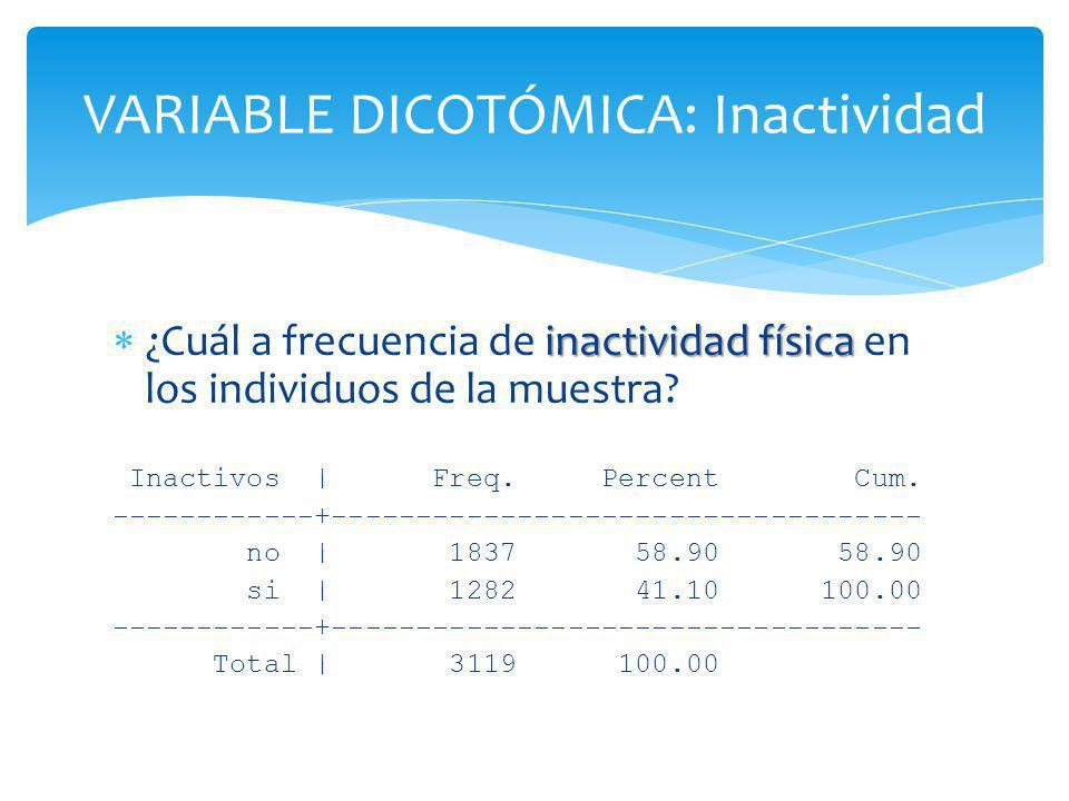 VARIABLE DICOTÓMICA: Inactividad