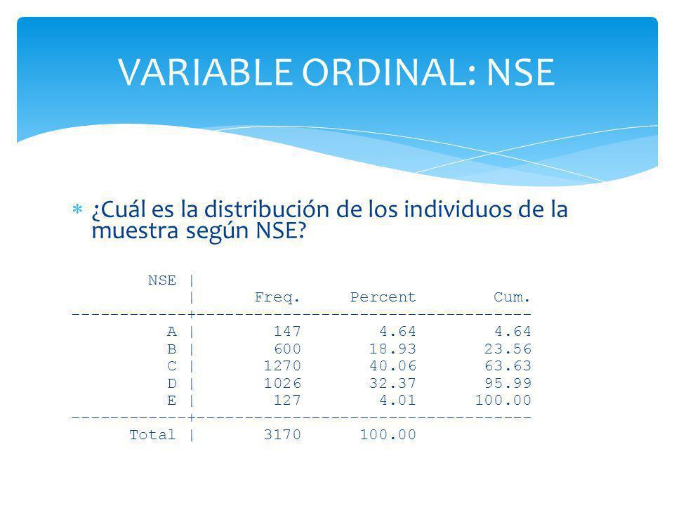 VARIABLE ORDINAL: NSE ¿Cuál es la distribución de los individuos de la muestra según NSE NSE | | Freq. Percent Cum.