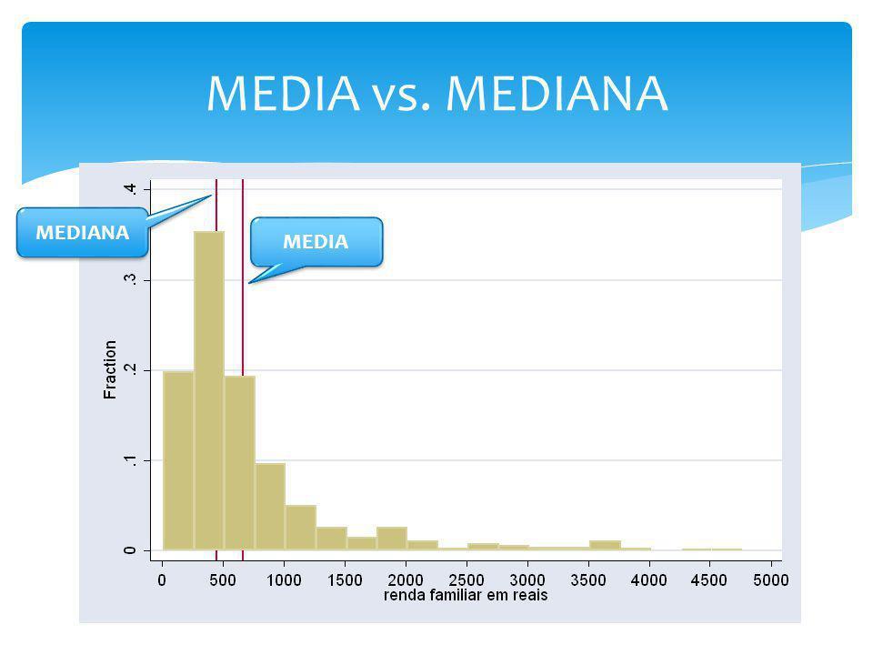 MEDIA vs. MEDIANA MEDIANA MEDIA