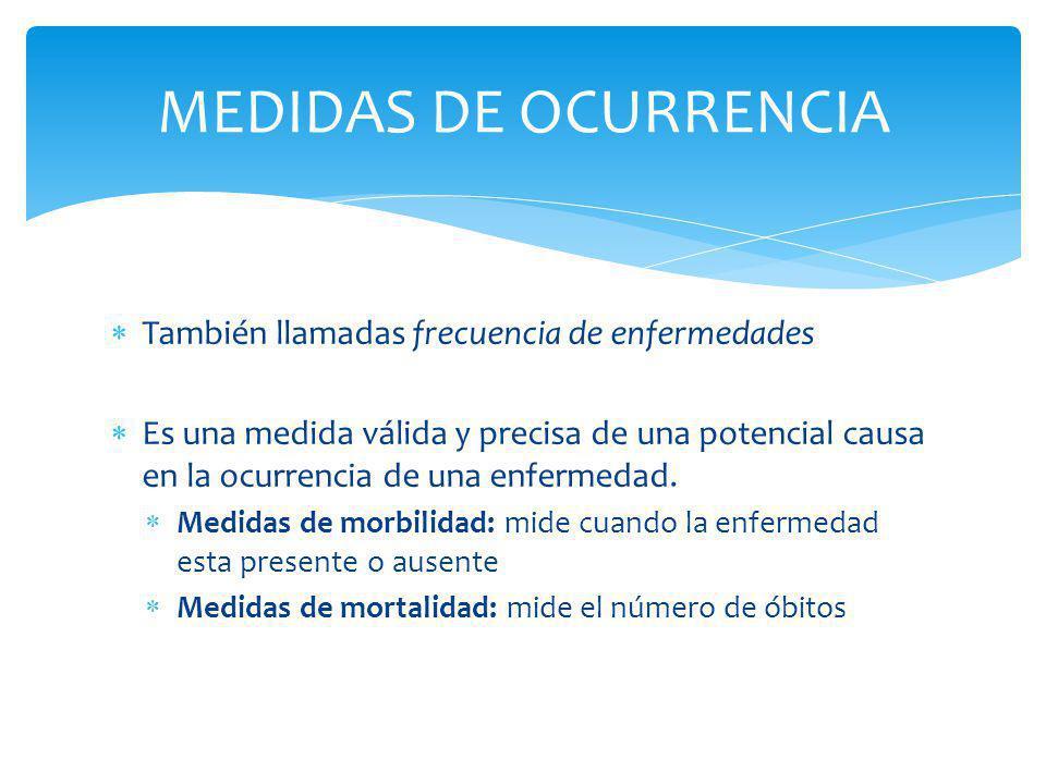 MEDIDAS DE OCURRENCIA También llamadas frecuencia de enfermedades