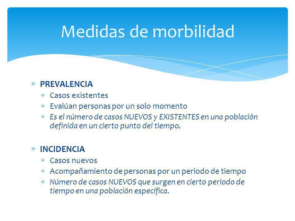 Medidas de morbilidad PREVALENCIA INCIDENCIA Casos existentes