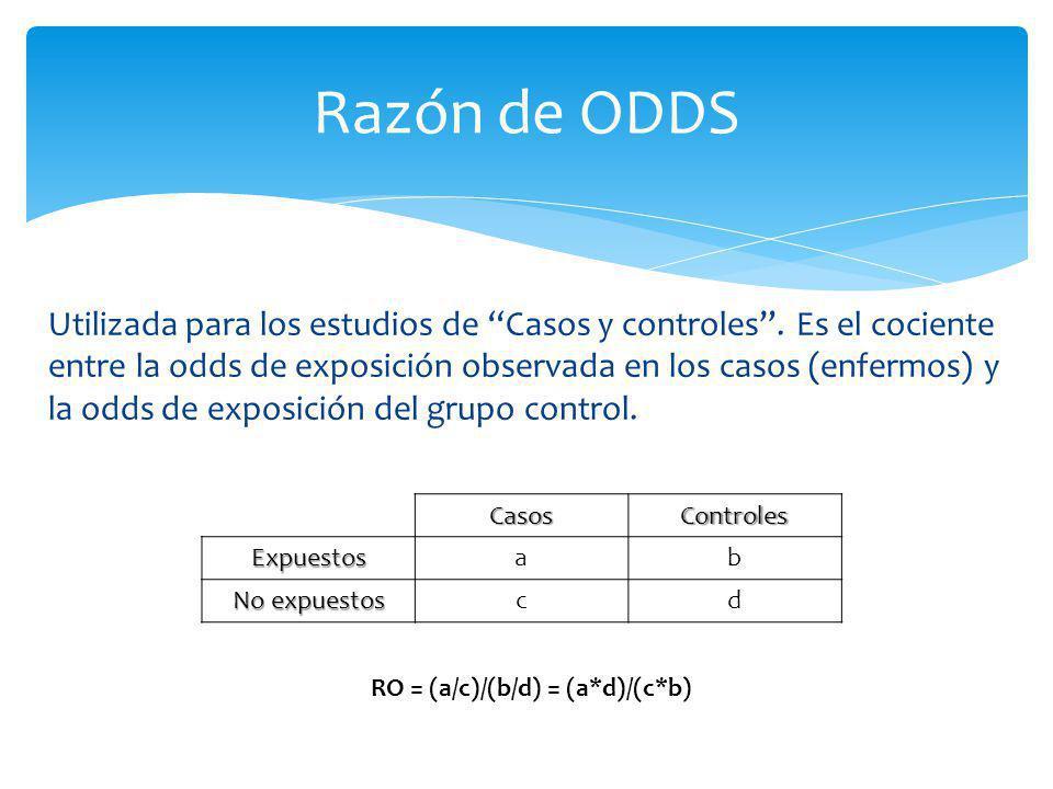 Razón de ODDS