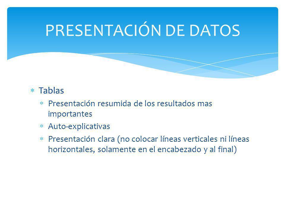 PRESENTACIÓN DE DATOS Tablas
