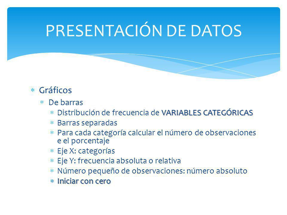PRESENTACIÓN DE DATOS Gráficos De barras