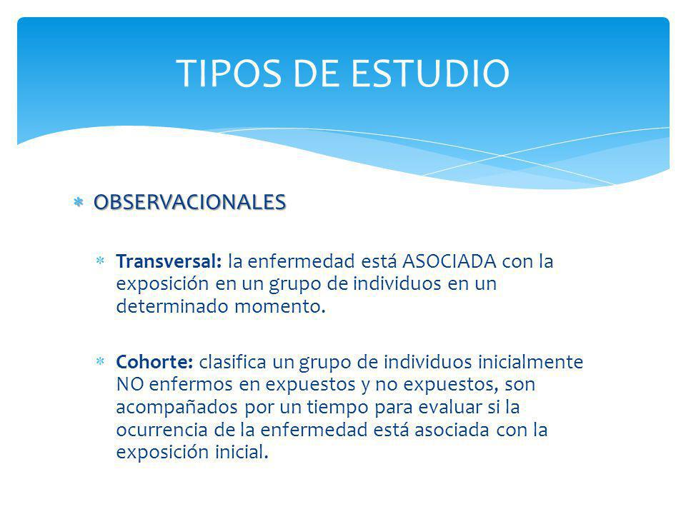 TIPOS DE ESTUDIO OBSERVACIONALES